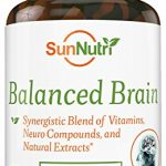 Brain It On – Mental Health Nootropic ...